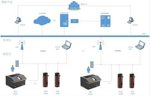 银行印章安全管理系统